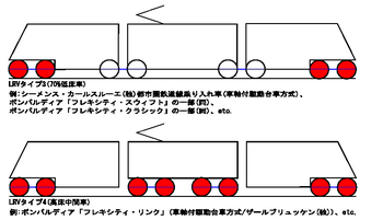 LRV車体台車スケッチ_70per_Flat.PNG